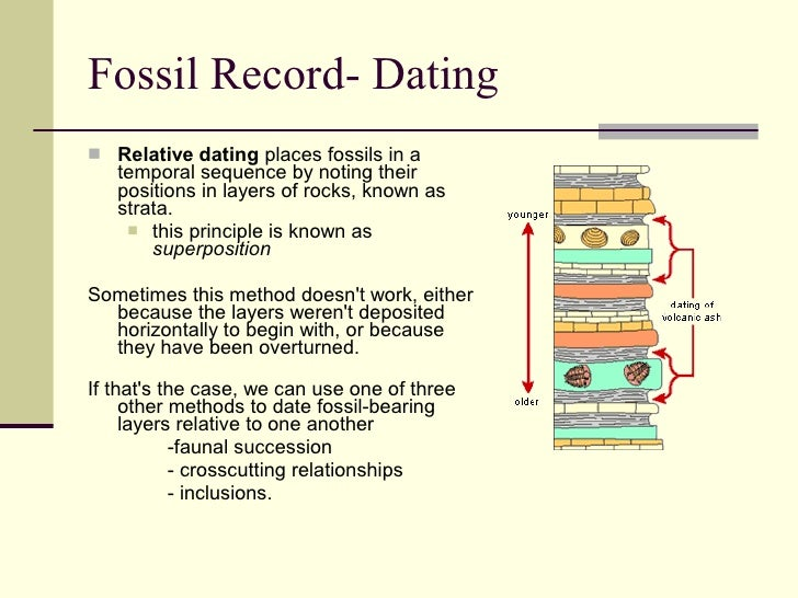 Describe three methods of dating rocks