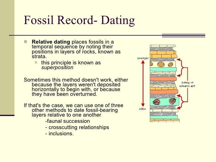 Describe relative dating of rocks