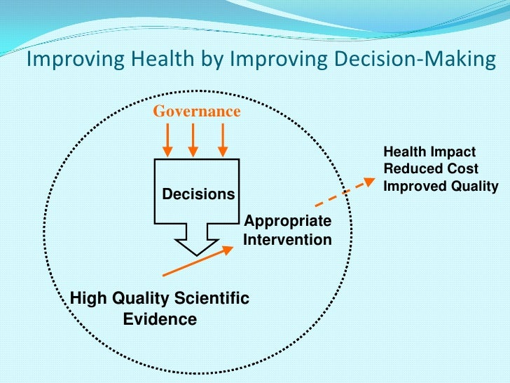 evidence informed decision making report Making informed decisions is an essential way to be involved in your maternity  care  information and advice from studies, news reports, online features, and  friends  evidence-based maternity care means using results of the best  research.