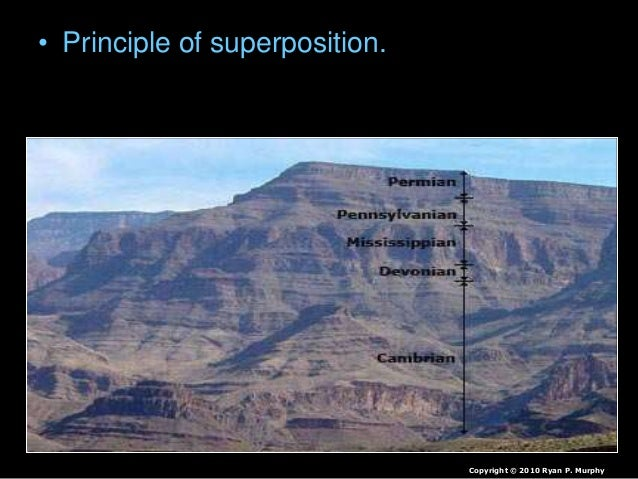 • Principle of superposition. The rock layers on the bottom are older. Copyright © 2010 Ryan P. Murphy