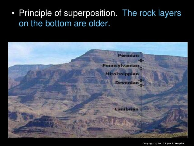 • Principle of superposition. The rock layers on the bottom are older. More primitive creatures are seen in the older rock...