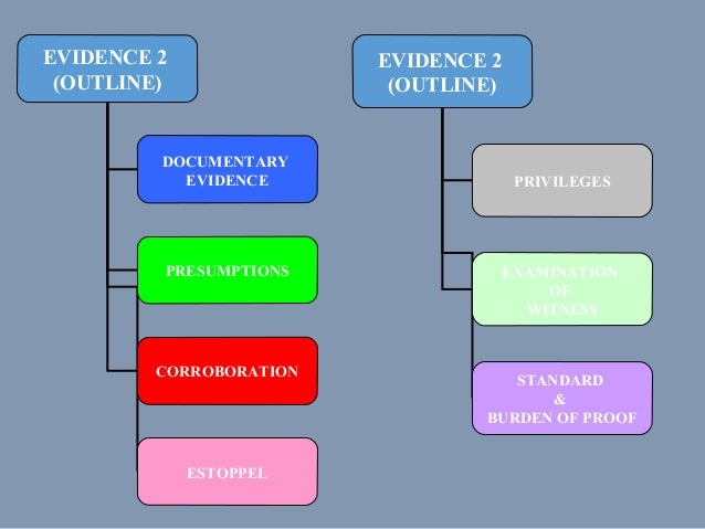 meaning of burden of proof and standard of proof essay Instructing jurors about reasoning beyond  the threshold lies in the method: instructing jurors about reasoning beyond  on the standard of proof.