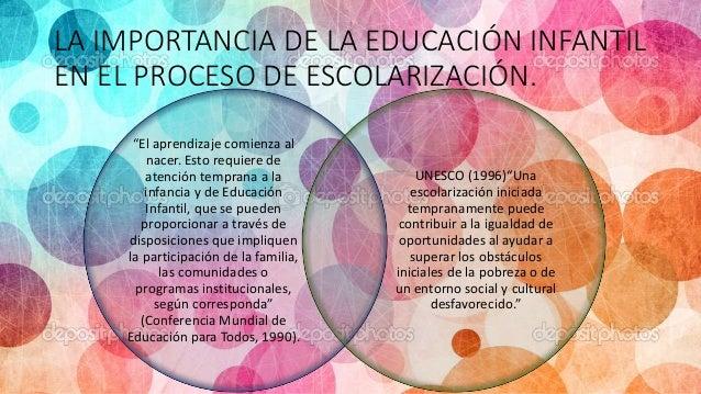 """LA IMPORTANCIA DE LA EDUCACIÓN INFANTIL EN EL PROCESO DE ESCOLARIZACIÓN. """"El aprendizaje comienza al nacer. Esto requiere ..."""