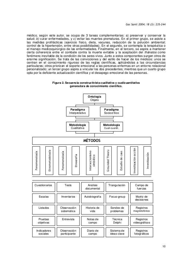 Gac Sanit 2004; 18 (3): 235-244 10 médico, según este autor, se ocupa de 3 tareas complementarias: a) preservar y conserva...