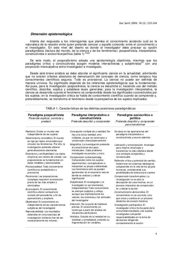 Gac Sanit 2004; 18 (3): 235-244 4 Dimensión epistemológica Intenta dar respuesta a los interrogantes que plantea el conoci...