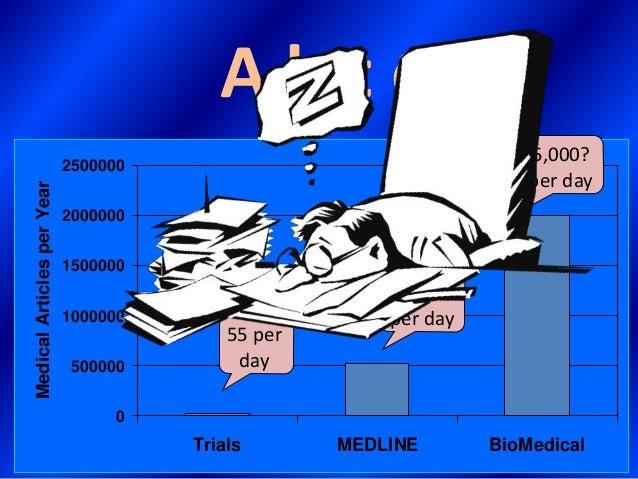 Evidence based individual decision making Slide 3