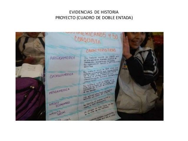 EVIDENCIAS DE HISTORIA  PROYECTO (CUADRO DE DOBLE ENTADA)