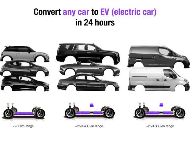 Convert Any Car Ev Electric Car Conversion Kits
