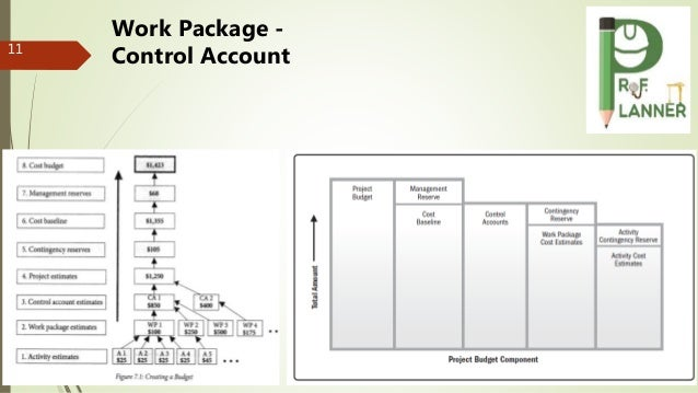 11 Work Package - Control Account