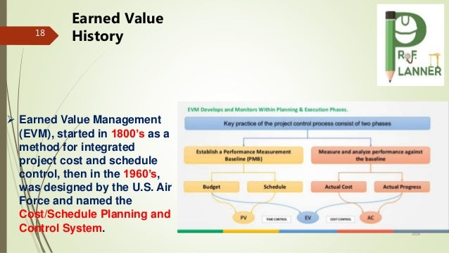 September 21, 2016 18  Earned Value Management (EVM), started in 1800's as a method for integrated project cost and sched...