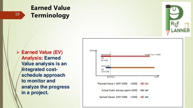 September 21, 2016 19 Earned Value Terminology  Earned Value (EV) Analysis: Earned Value analysis is an integrated cost- ...