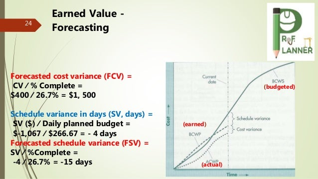 24 Earned Value - Forecasting 24 (earned) (actual) (budgeted) Forecasted cost variance (FCV) = CV ∕ % Complete = $400 ∕ 26...