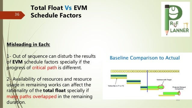 September 21, 2016 36 Total Float Vs EVM Schedule Factors Misleading in Each: 1- Out of sequence can disturb the results o...
