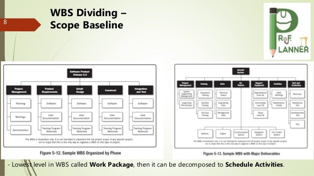 8 WBS Dividing – Scope Baseline - Lowest level in WBS called Work Package, then it can be decomposed to Schedule Activitie...