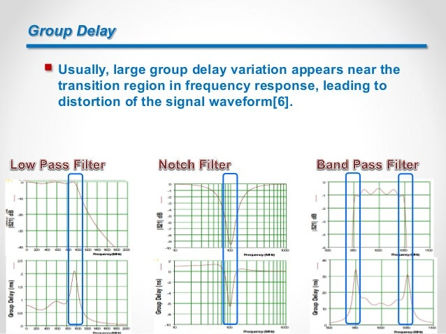 EVM Degradation in LTE systems by RF Filtering