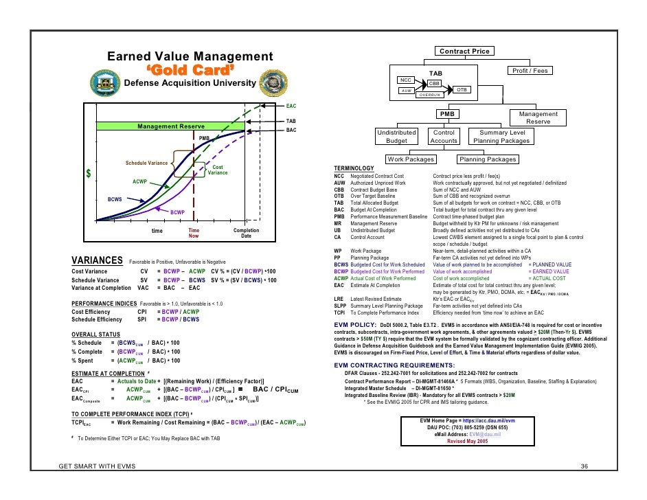 Evms Presentation July2006 Repro