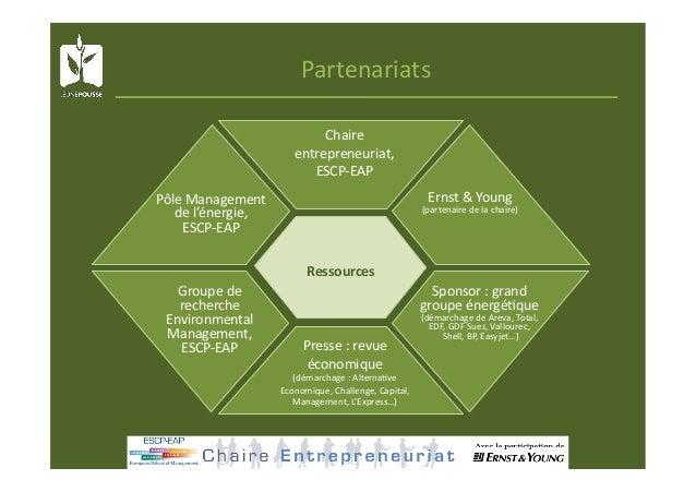 Partenariats Ressources Chaire entrepreneuriat, ESCP‐EAP Presse:revue économique (démarchage:Alterna@ve Econom...