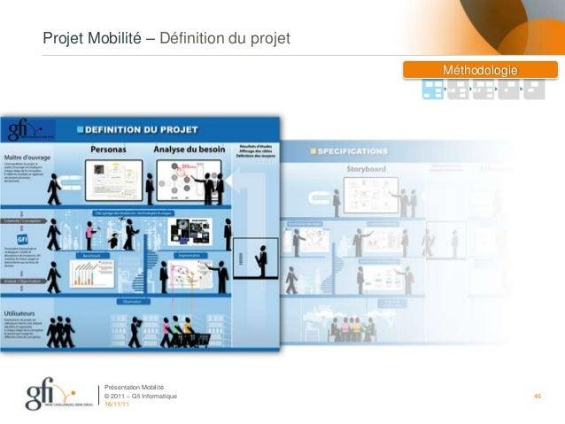 S minaire mobilit tours applications mobiles pour le for Definition architecture informatique