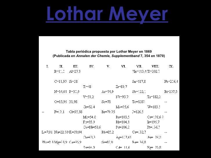 Evol hist de la tp de su peso atmico 14 lothar meyer tabla peridica urtaz Images