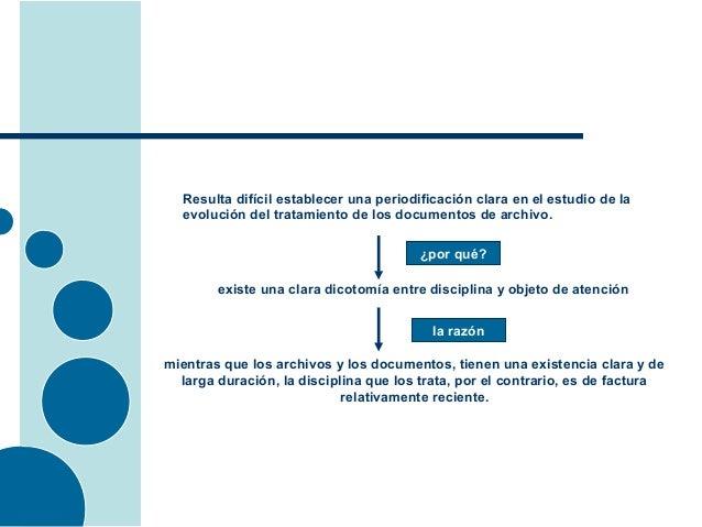 Resulta difícil establecer una periodificación clara en el estudio de la evolución del tratamiento de los documentos de ar...