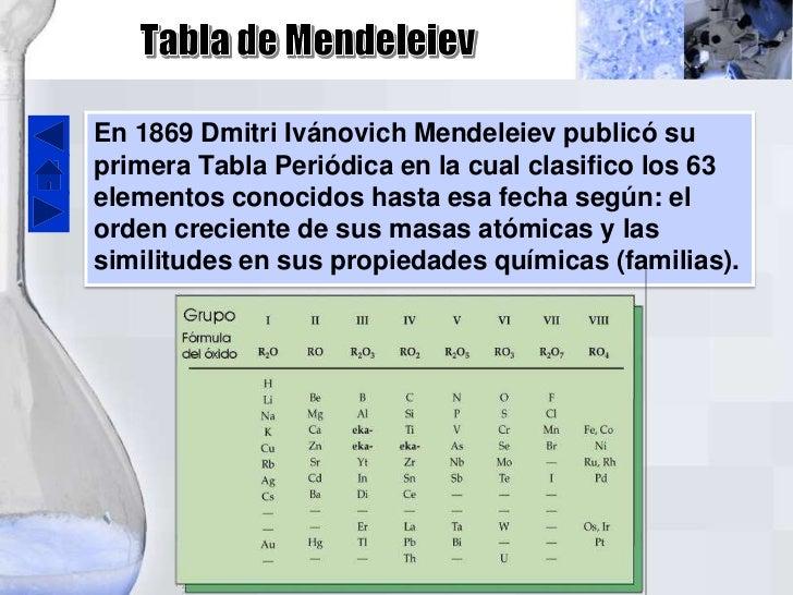 tabla - Tabla Periodica Moderna Cuantos Elementos Tiene
