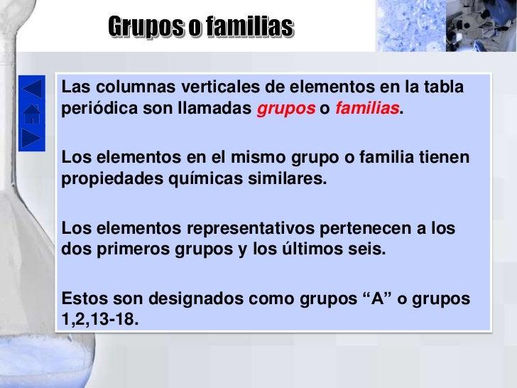 Evolucin de la tabla peridica grupos o familiasbr urtaz Image collections