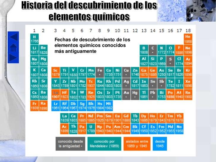 5 historia del descubrimiento de los elementos qumicos - Tabla Periodica De Los Elementos Quimicos En Grande
