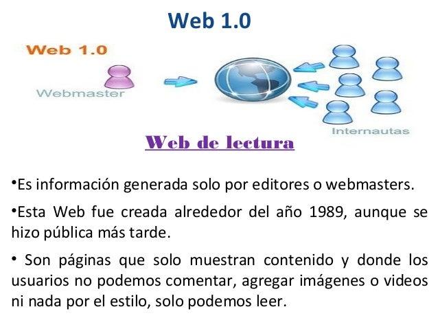 Evolución de la web. zaida aguilar Slide 3