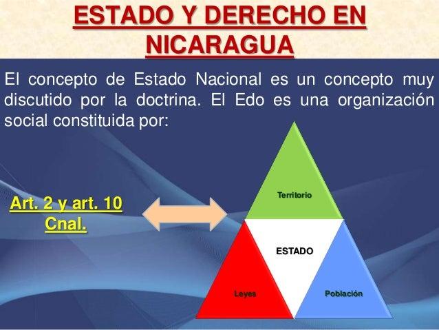 Evolución Del Estado Nacional De Nicaragua