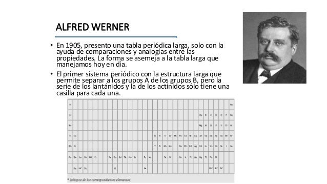 Tabla periodica larga images periodic table and sample with full evolucin histrica de la tabla peridica slidehare 9 alfred werner en 1905 presento una tabla peridica urtaz Choice Image