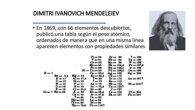 Evolucin histrica de la tabla peridica slidehare 7 urtaz Images