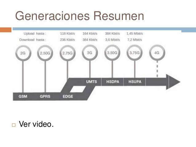 Generaciones Resumen Ver video.