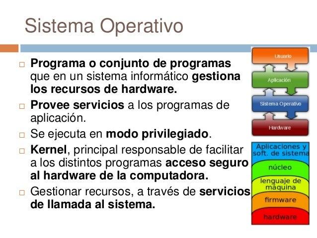 Sistema Operativo Programa o conjunto de programasque en un sistema informático gestionalos recursos de hardware. Provee...