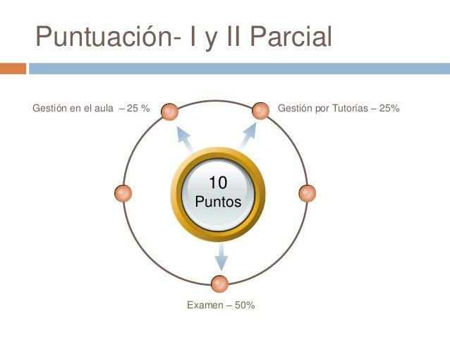 Puntuación- I y II Parcial10PuntosGestión por Tutorías – 25%Gestión en el aula – 25 %Examen – 50%
