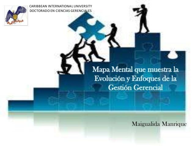 CARIBBEAN INTERNATIONAL UNIVERSITY DOCTORADO EN CIENCIAS GERENCIALES  Mapa Mental que muestra la Evolución y Enfoques de l...