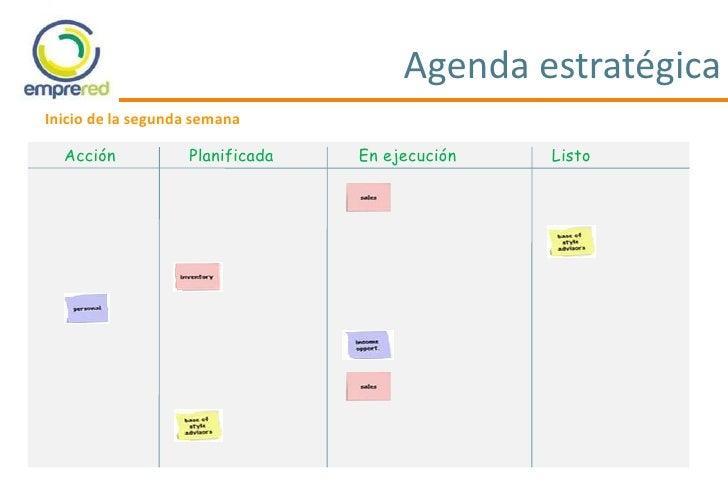 Evolución de la agenda de compromisos