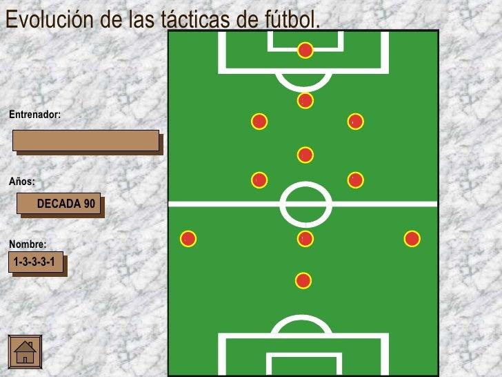 Evolución de las tácticas de fútbol. DECADA 90 1-3-3-3-1 Entrenador: Años: Nombre: 4 5 8 9 1 2 3 7 6