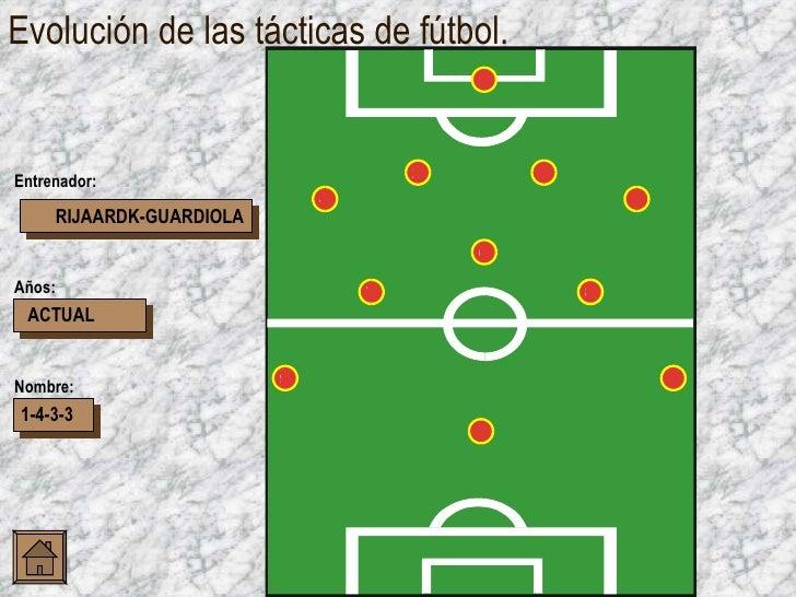 Evolución de las tácticas de fútbol. RIJAARDK-GUARDIOLA ACTUAL 1-4-3-3 Entrenador: Años: Nombre: 4 5 8 9 1 2 3 7 6 8