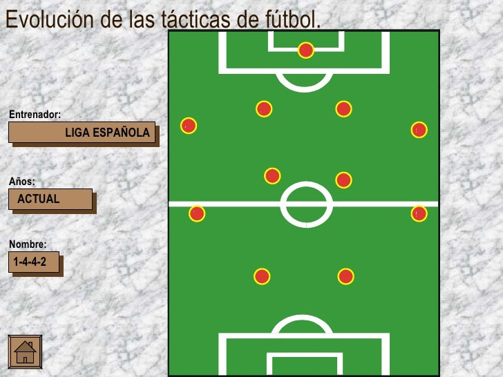Evolución de las tácticas de fútbol. LIGA ESPAÑOLA ACTUAL 1-4-4-2 Entrenador: Años: Nombre: 4 5 8 9 1 2 3 7 6