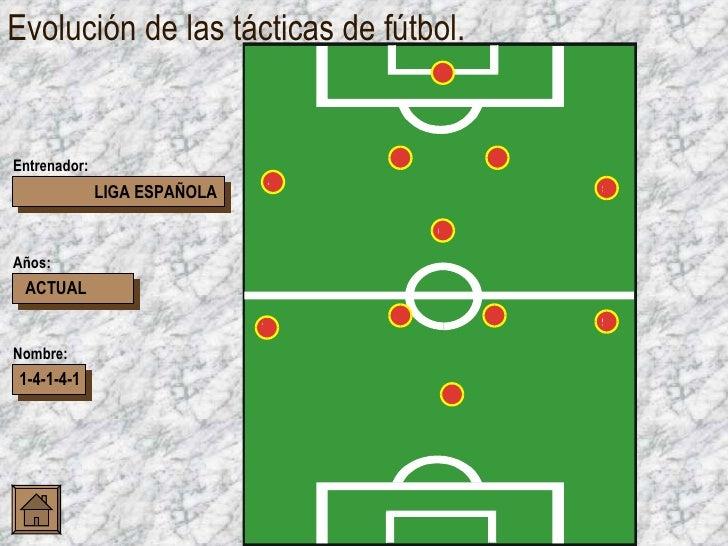 Evolución de las tácticas de fútbol. LIGA ESPAÑOLA ACTUAL 1-4-1-4-1 Entrenador: Años: Nombre: 4 5 8 9 1 2 3 7 6