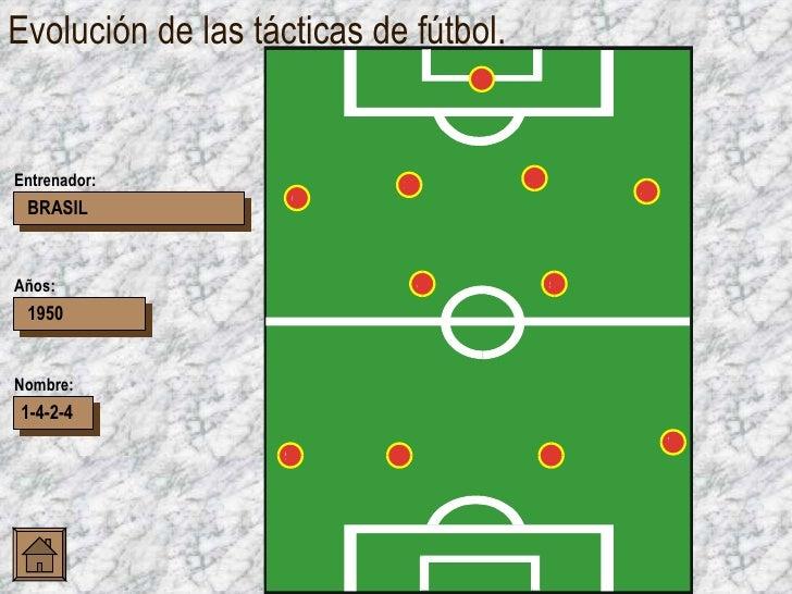 Evolución de las tácticas de fútbol. BRASIL 1950 1-4-2-4 Entrenador: Años: Nombre: 4 5 8 9 1 2 3 7 6