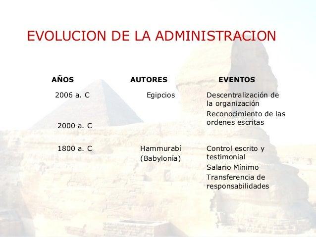 EVOLUCION DE LA ADMINISTRACION  AÑOS         AUTORES           EVENTOS   2006 a. C      Egipcios    Descentralización de  ...