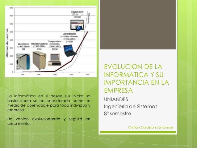 EVOLUCION DE LAINFORMATICA Y SUIMPORTANCIA EN LAEMPRESAUNIANDESIngeniería de Sistemas8º semestreCristian Calderon Santande...
