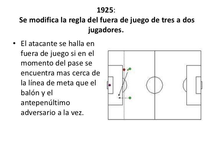 Evolucion de las reglas del futbol2 for En fuera de juego