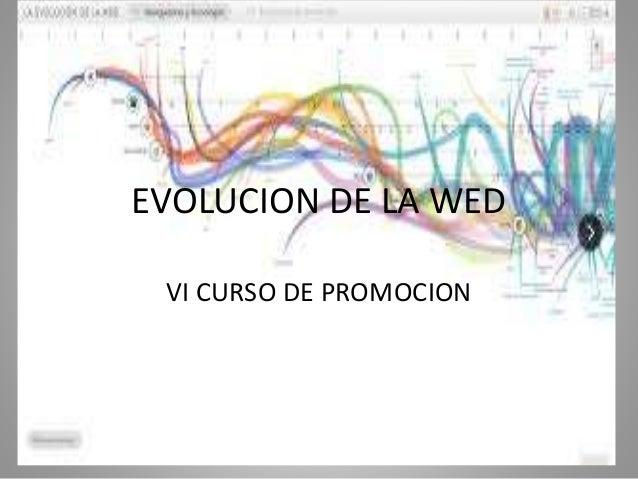 EVOLUCION DE LA WED  VI CURSO DE PROMOCION