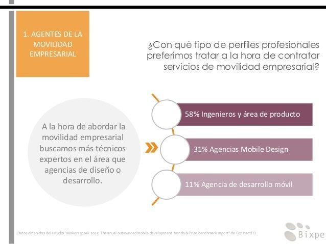 Evolucion del desarrollo en movilidad empresarial Slide 3