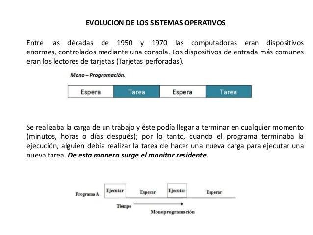 EVOLUCION DE LOS SISTEMAS OPERATIVOS Entre las décadas de 1950 y 1970 las computadoras eran dispositivos enormes, controla...