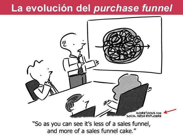 http://tristanelosegui.com La evolución del purchase funnel