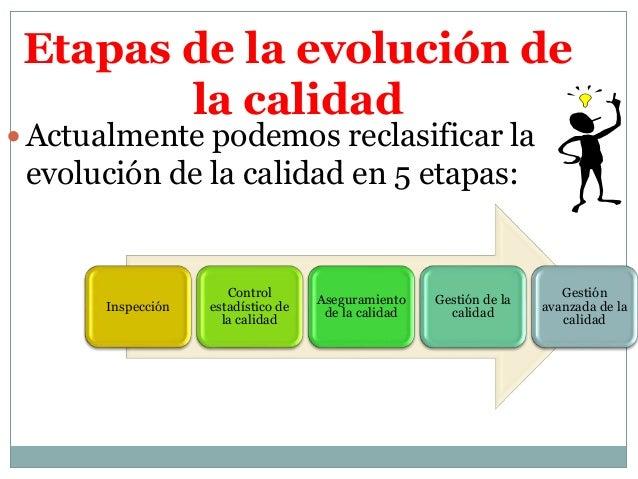 Etapas de la evolución de la calidad  Actualmente podemos reclasificar la evolución de la calidad en 5 etapas: Inspección...
