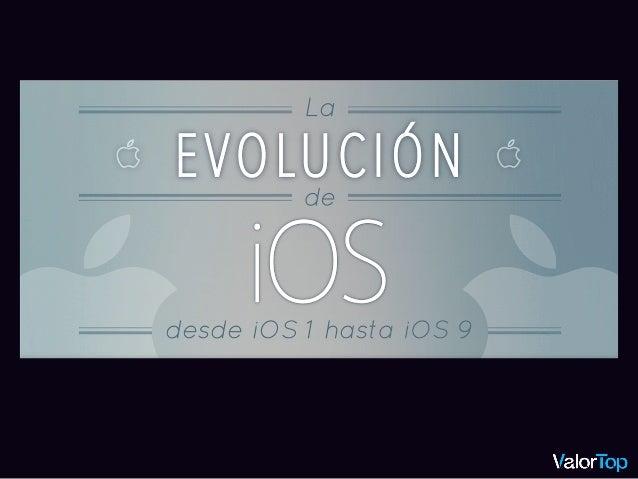 ¿Eres fanático de Apple y iOS?